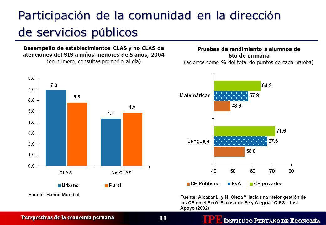 11 Perspectivas de la economía peruana Fuente: Alcazar L.