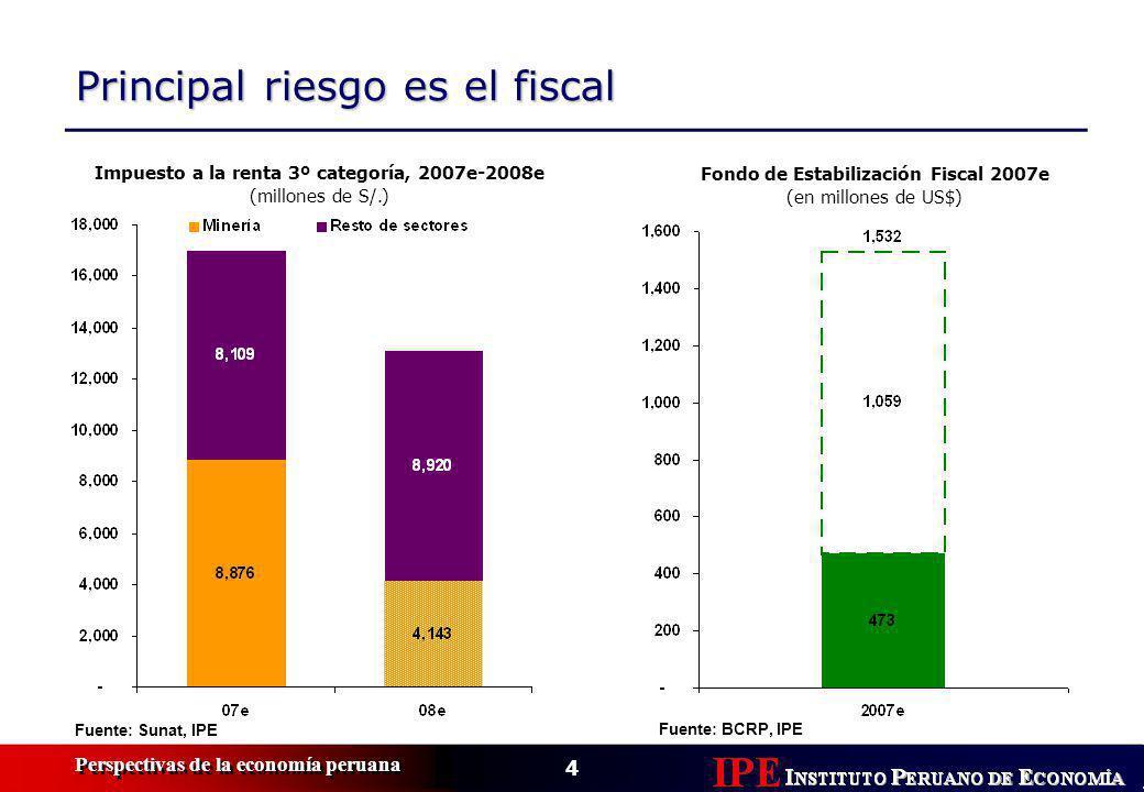 4 Perspectivas de la economía peruana Principal riesgo es el fiscal Fuente: BCRP, IPE Fuente: Sunat, IPE Impuesto a la renta 3º categoría, 2007e-2008e (millones de S/.) Fondo de Estabilización Fiscal 2007e (en millones de US$)