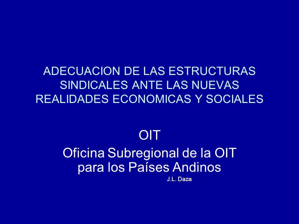 Sistema negocial Europa Propuesta de negociación Procedimiento de huelga Negociación autónoma América Latina Pliego de reclamos Huelga en el procedimiento Negociación asistida Solución forzada
