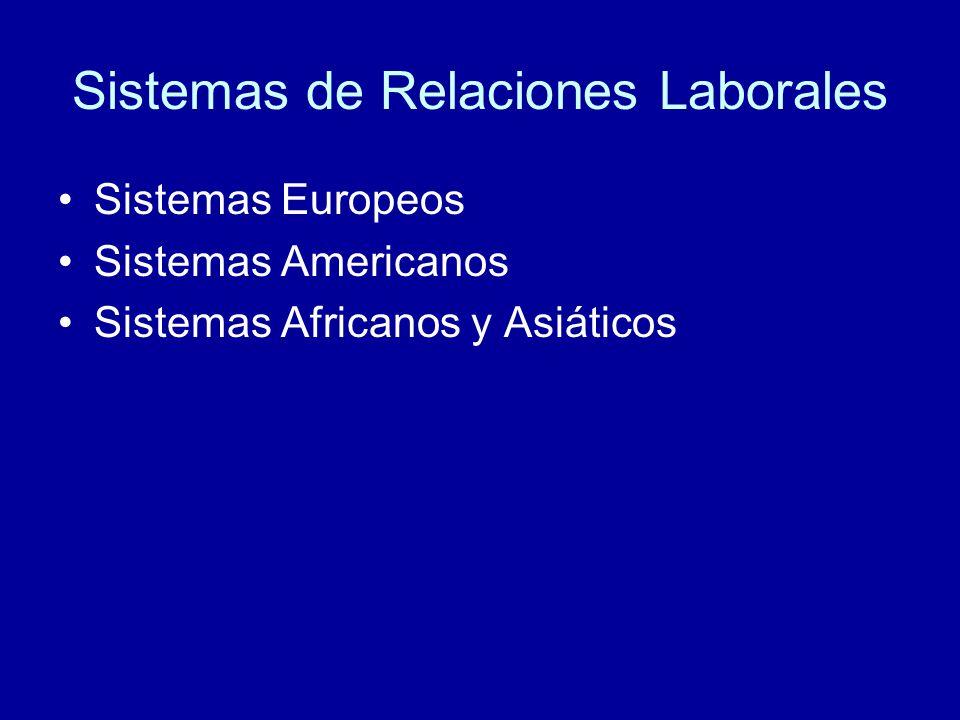 Sistemas de Relaciones Laborales Sistemas Europeos Sistemas Americanos Sistemas Africanos y Asiáticos