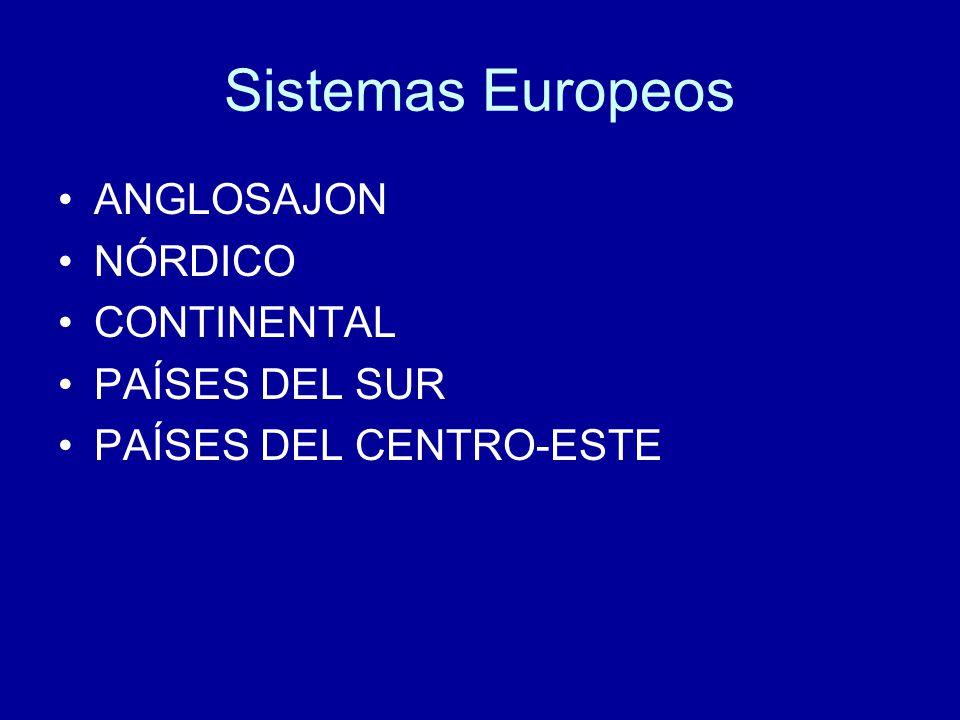 Sistemas Europeos ANGLOSAJON NÓRDICO CONTINENTAL PAÍSES DEL SUR PAÍSES DEL CENTRO-ESTE