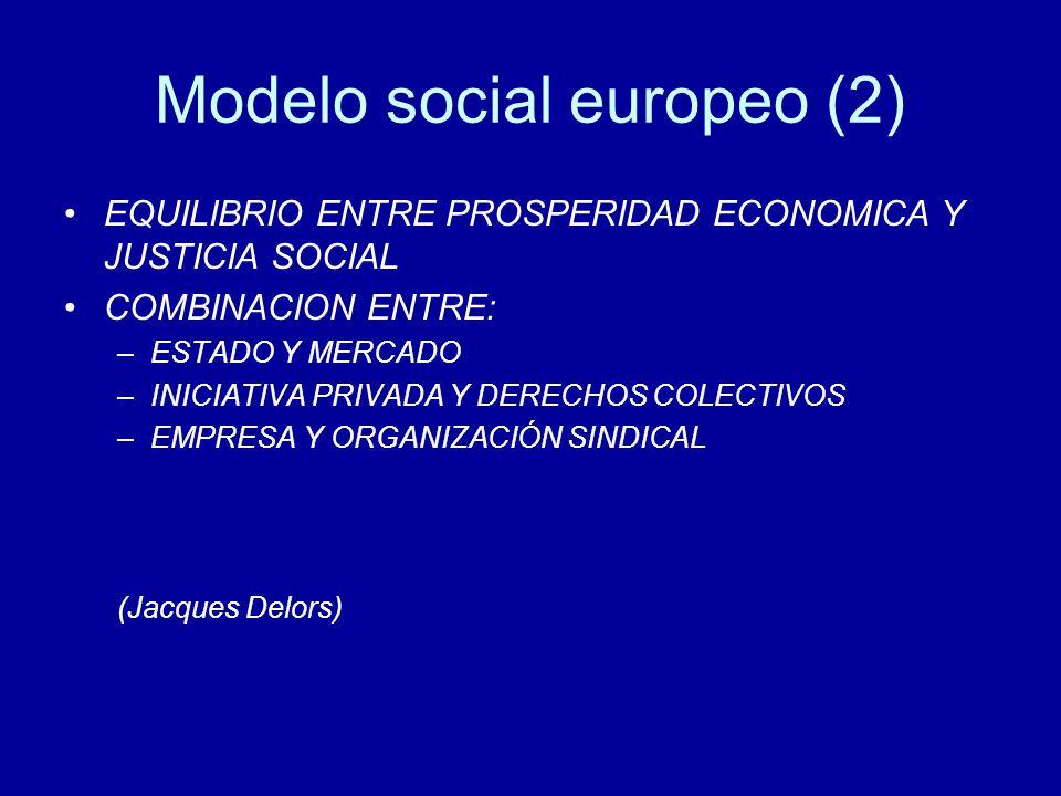 Modelo social europeo (2) EQUILIBRIO ENTRE PROSPERIDAD ECONOMICA Y JUSTICIA SOCIAL COMBINACION ENTRE: –ESTADO Y MERCADO –INICIATIVA PRIVADA Y DERECHOS COLECTIVOS –EMPRESA Y ORGANIZACIÓN SINDICAL (Jacques Delors)