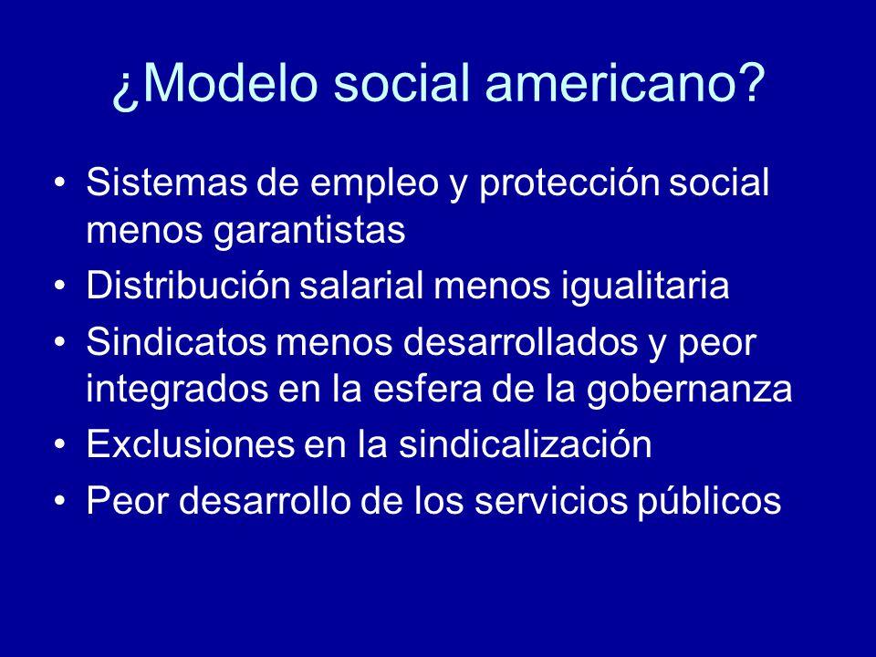 ¿Modelo social americano.