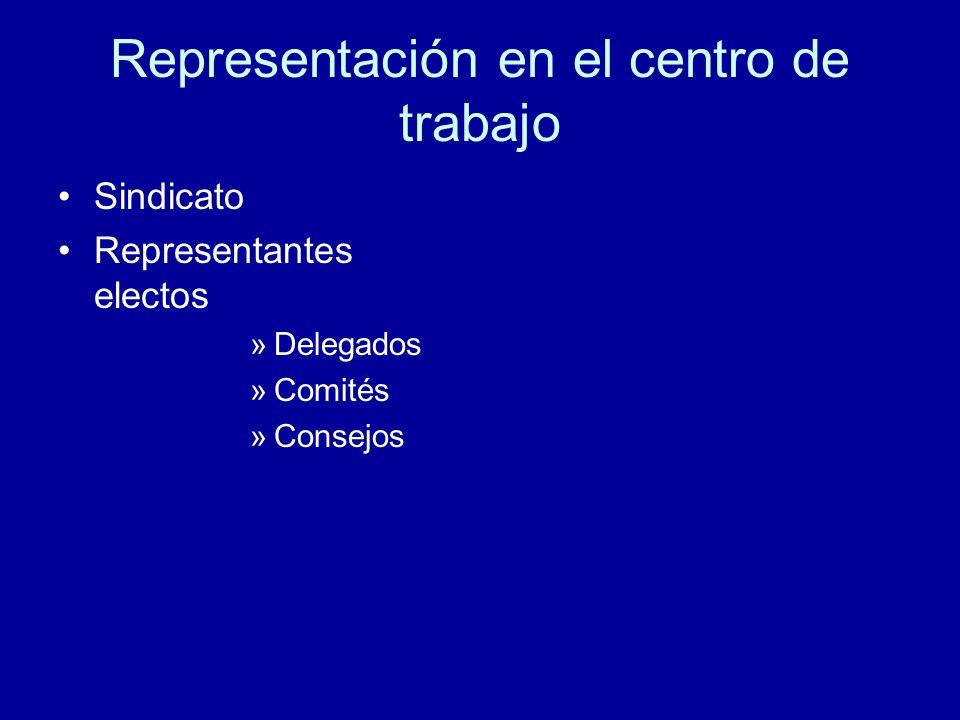 Representación en el centro de trabajo Sindicato Representantes electos »Delegados »Comités »Consejos