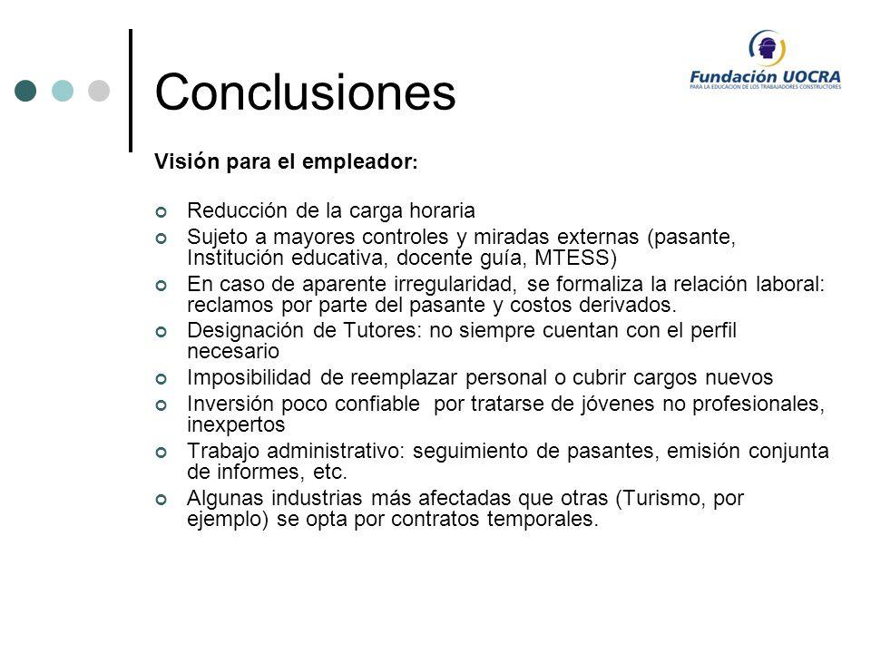 Conclusiones Visión para el empleador : Reducción de la carga horaria Sujeto a mayores controles y miradas externas (pasante, Institución educativa, d
