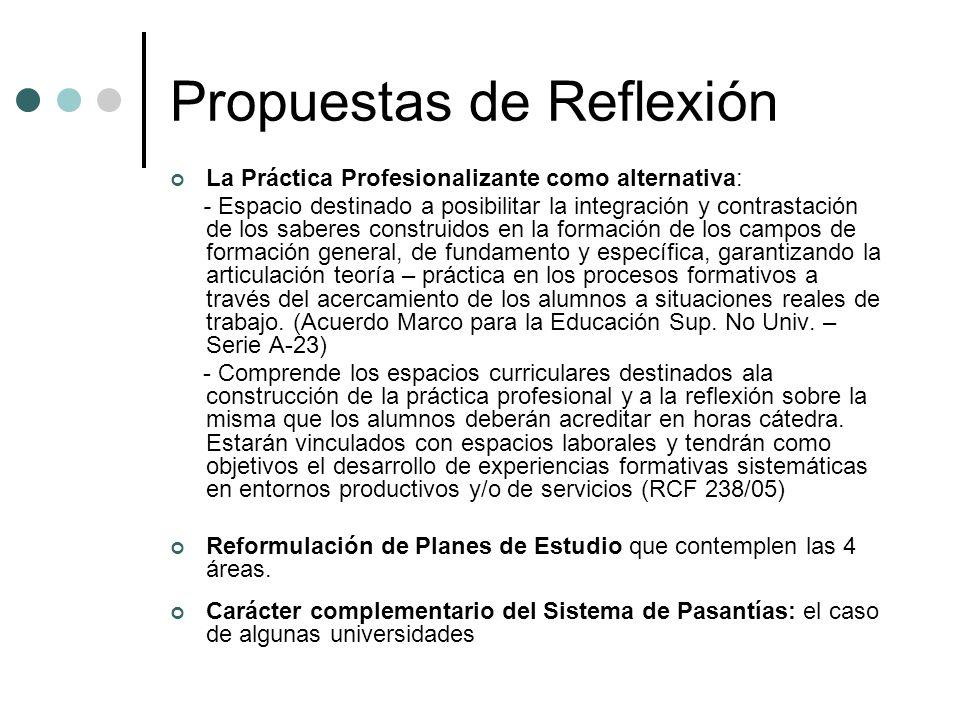Propuestas de Reflexión La Práctica Profesionalizante como alternativa: - Espacio destinado a posibilitar la integración y contrastación de los sabere