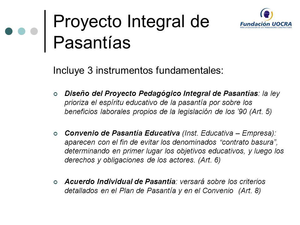 Proyecto Integral de Pasantías Incluye 3 instrumentos fundamentales: Diseño del Proyecto Pedagógico Integral de Pasantías: la ley prioriza el espíritu educativo de la pasantía por sobre los beneficios laborales propios de la legislación de los 90 (Art.