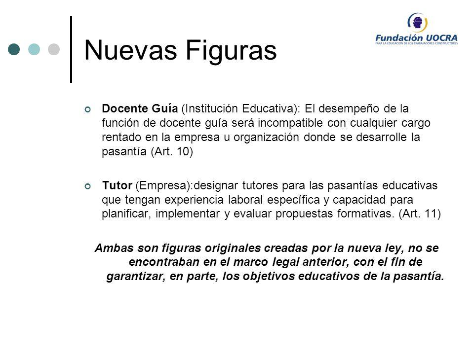 Nuevas Figuras Docente Guía (Institución Educativa): El desempeño de la función de docente guía será incompatible con cualquier cargo rentado en la em