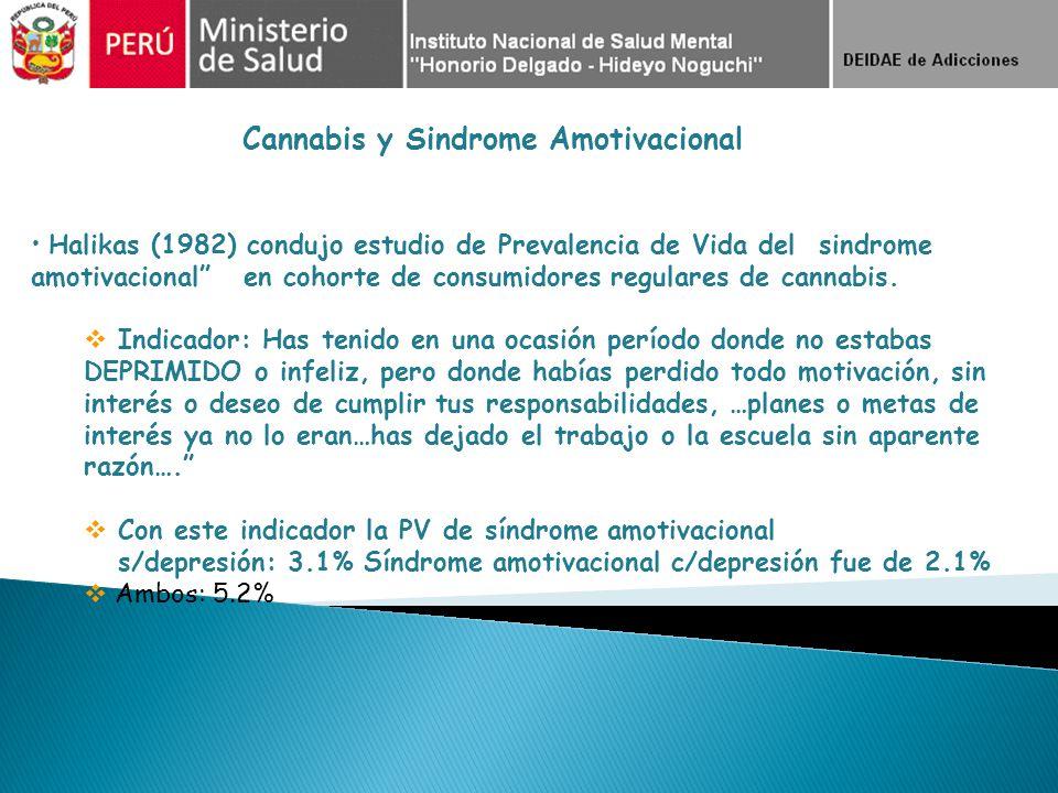 Halikas (1982) condujo estudio de Prevalencia de Vida del sindrome amotivacional en cohorte de consumidores regulares de cannabis. Indicador: Has teni