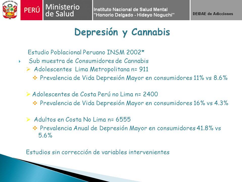 Estudio Poblacional Peruano INSM 2002* Sub muestra de Consumidores de Cannabis Adolescentes Lima Metropolitana n= 911 Prevalencia de Vida Depresión Ma