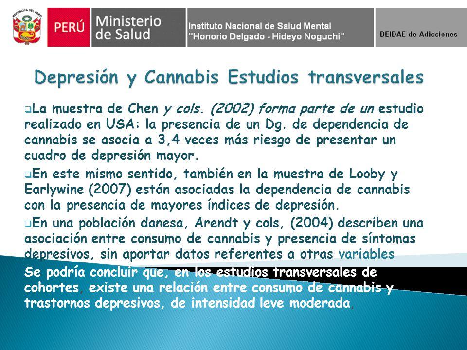La muestra de Chen y cols. (2002) forma parte de un estudio realizado en USA: la presencia de un Dg. de dependencia de cannabis se asocia a 3,4 veces