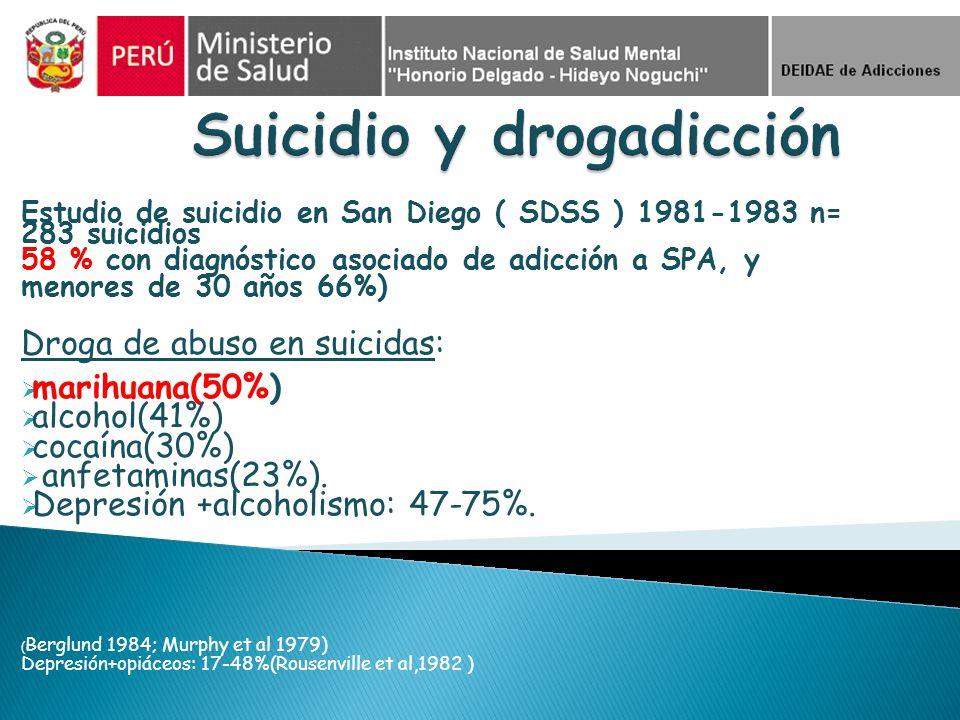 Estudio de suicidio en San Diego ( SDSS ) 1981-1983 n= 283 suicidios 58 % con diagnóstico asociado de adicción a SPA, y menores de 30 años 66%) Droga