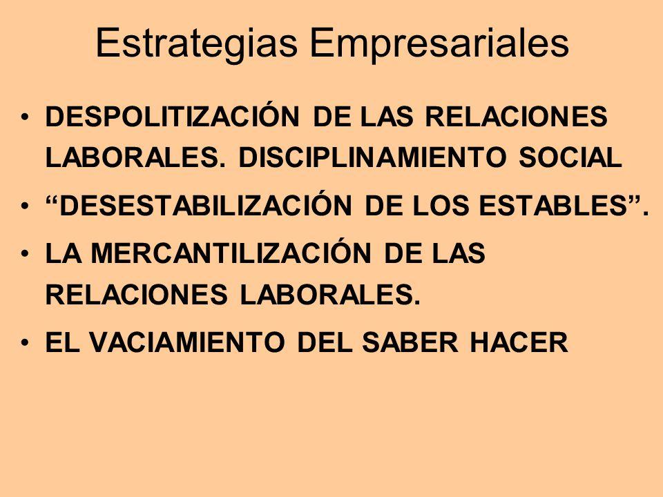 Estrategias Empresariales DESPOLITIZACIÓN DE LAS RELACIONES LABORALES.