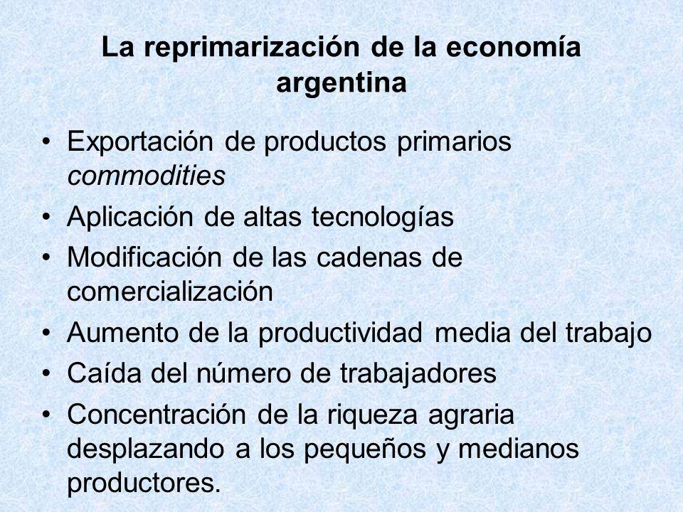 La reprimarización de la economía argentina Exportación de productos primarios commodities Aplicación de altas tecnologías Modificación de las cadenas de comercialización Aumento de la productividad media del trabajo Caída del número de trabajadores Concentración de la riqueza agraria desplazando a los pequeños y medianos productores.
