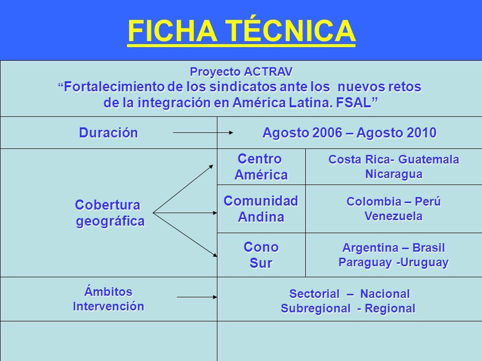 FICHA TÉCNICA - Proyecto ACTRAV Fortalecimiento de los sindicatos ante los nuevos retos de la integración en América Latina. FSAL Duración Agosto 2006