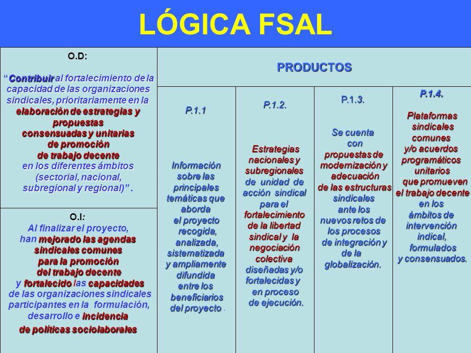 LÓGICA FSAL - O.D: Contribuir al fortalecimiento de laContribuir al fortalecimiento de la capacidad de las organizaciones sindicales, prioritariamente