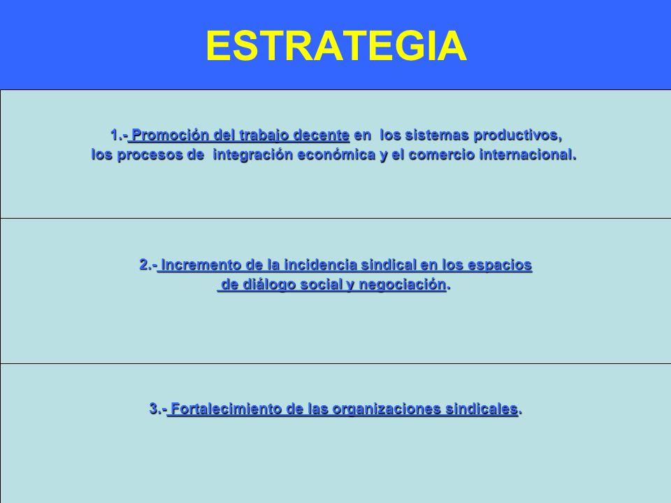 ESTRATEGIA - 1.- Promoción del trabajo decente en los sistemas productivos, los procesos de integración económica y el comercio internacional. 2.- Inc