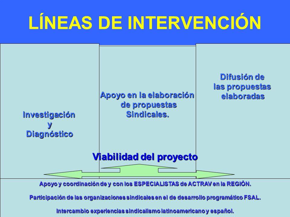LÍNEAS DE INTERVENCIÓN. InvestigaciónyDiagnóstico Apoyo en la elaboración de propuestas de propuestasSindicales. Difusión de las propuestas elaboradas