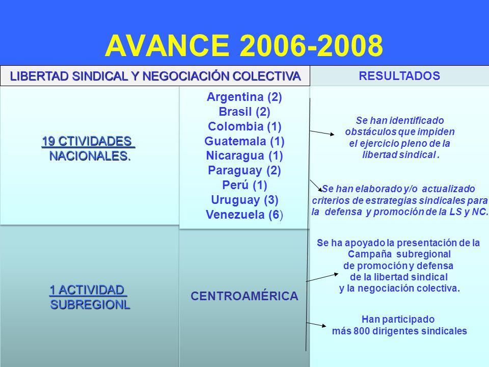 AVANCE 2006-2008 Argentina (2) Brasil (1) Colombia (1) Guatemala (1) Nicaragua (1) Paraguay (1) Perú (1) Uruguay (3) Venezuela (4) 1 ACTIVIDAD SUBREGI