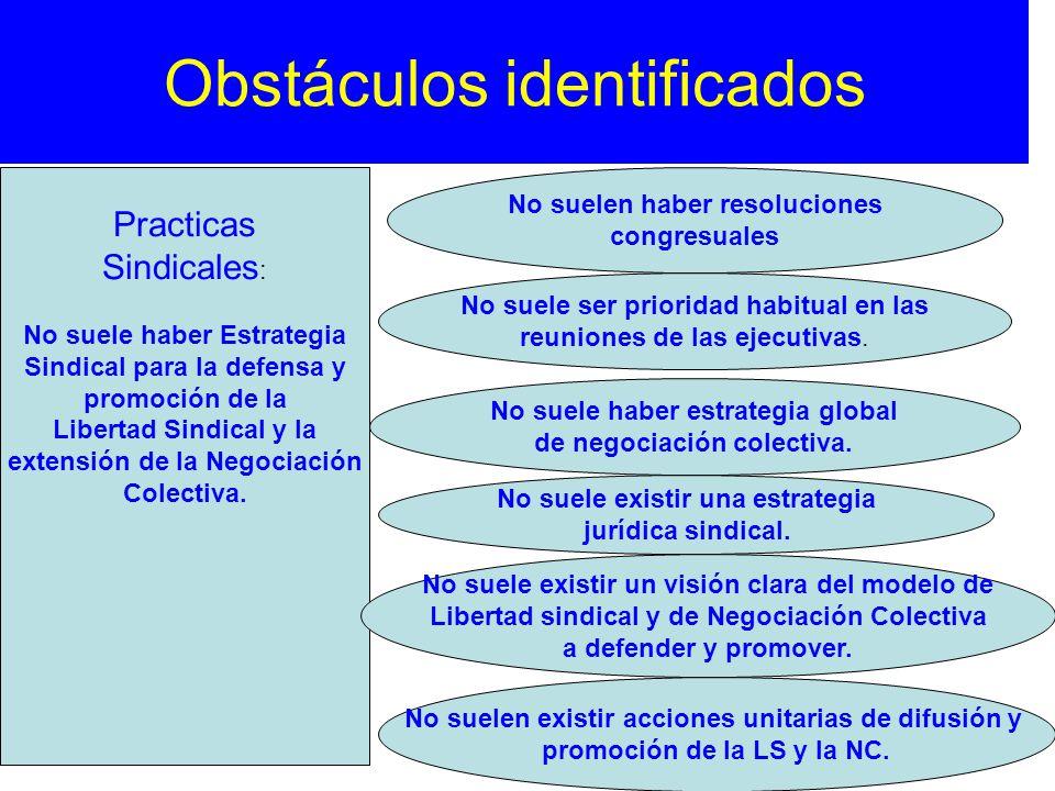 Obstáculos identificados - No suelen haber resoluciones congresuales Practicas Sindicales : No suele haber Estrategia Sindical para la defensa y promo