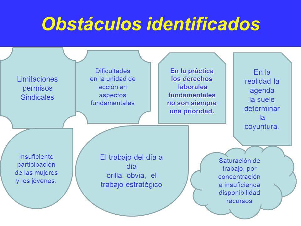 Obstáculos identificados. Limitaciones permisos Sindicales Dificultades en la unidad de acción en aspectos fundamentales En la práctica los derechos l
