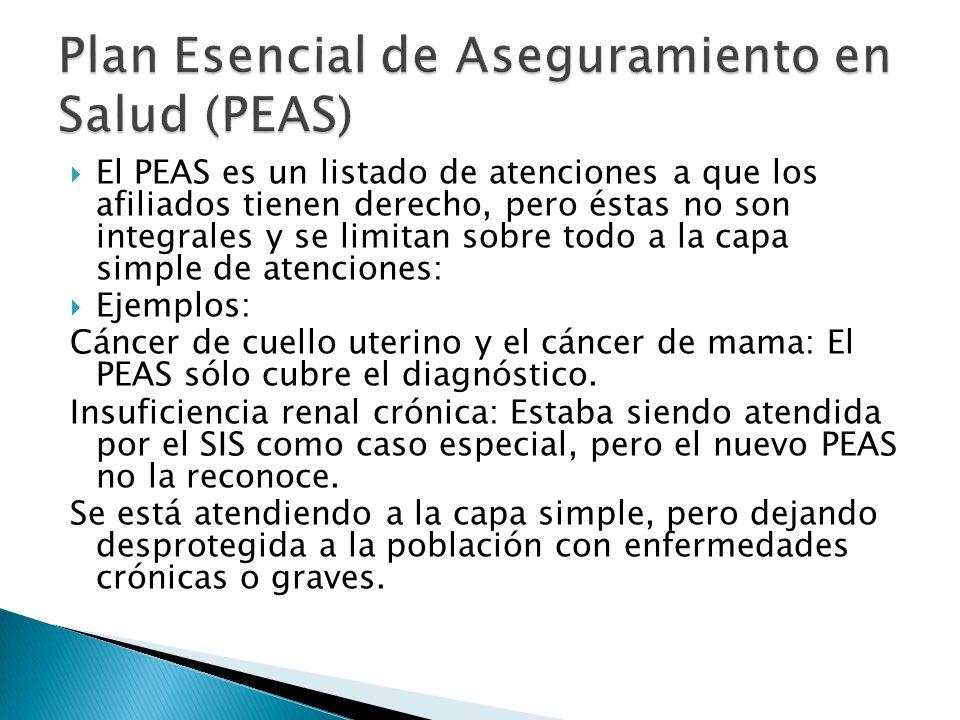 El PEAS es un listado de atenciones a que los afiliados tienen derecho, pero éstas no son integrales y se limitan sobre todo a la capa simple de atenciones: Ejemplos: Cáncer de cuello uterino y el cáncer de mama: El PEAS sólo cubre el diagnóstico.