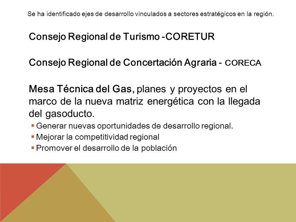 Se ha identificado ejes de desarrollo vinculados a sectores estratégicos en la región. Consejo Regional de Turismo -CORETUR Consejo Regional de Concer