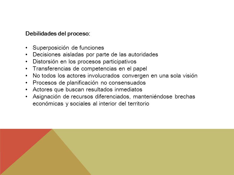 Debilidades del proceso: Superposición de funciones Decisiones aisladas por parte de las autoridades Distorsión en los procesos participativos Transfe