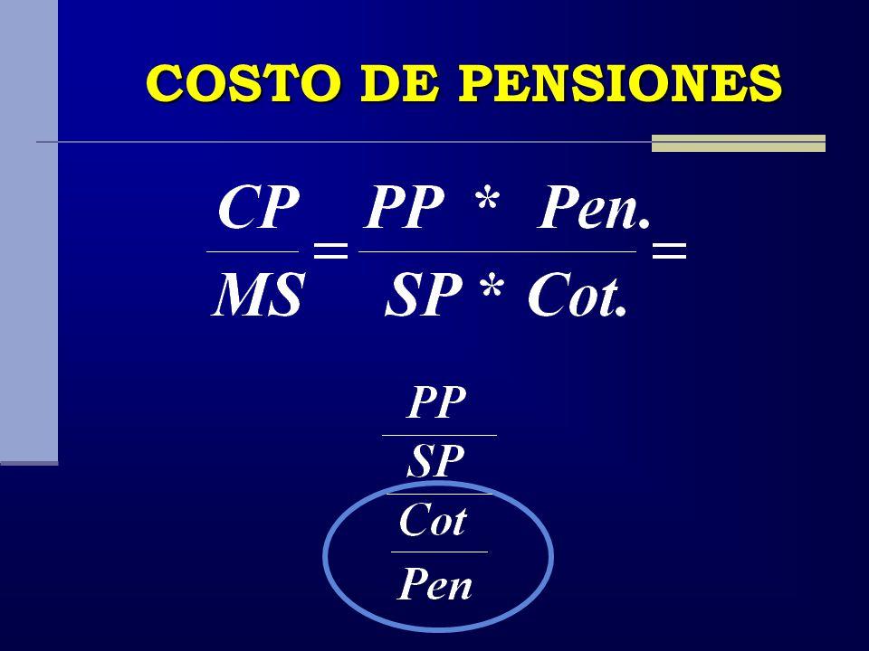 COSTO DE PENSIONES