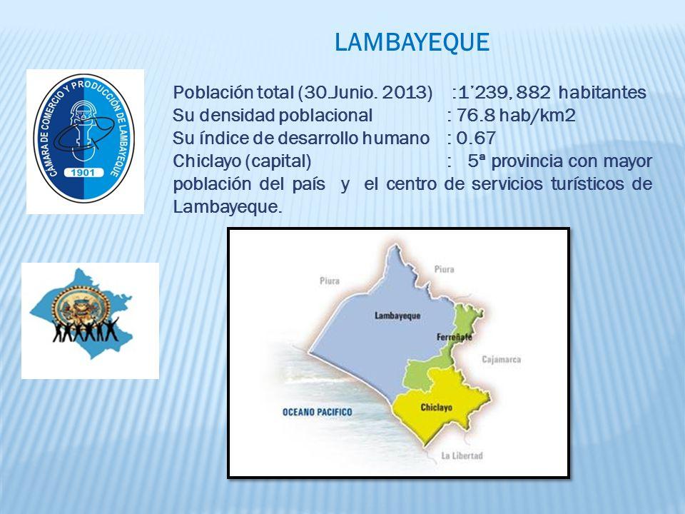 LAMBAYEQUE Población total (30.Junio.