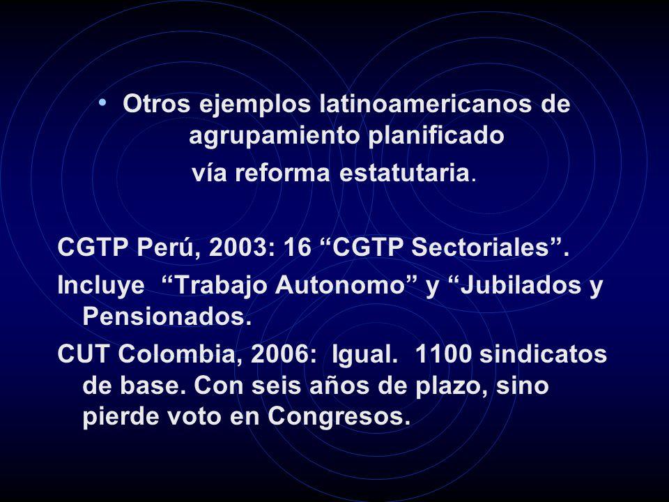 Otros ejemplos latinoamericanos de agrupamiento planificado vía reforma estatutaria.