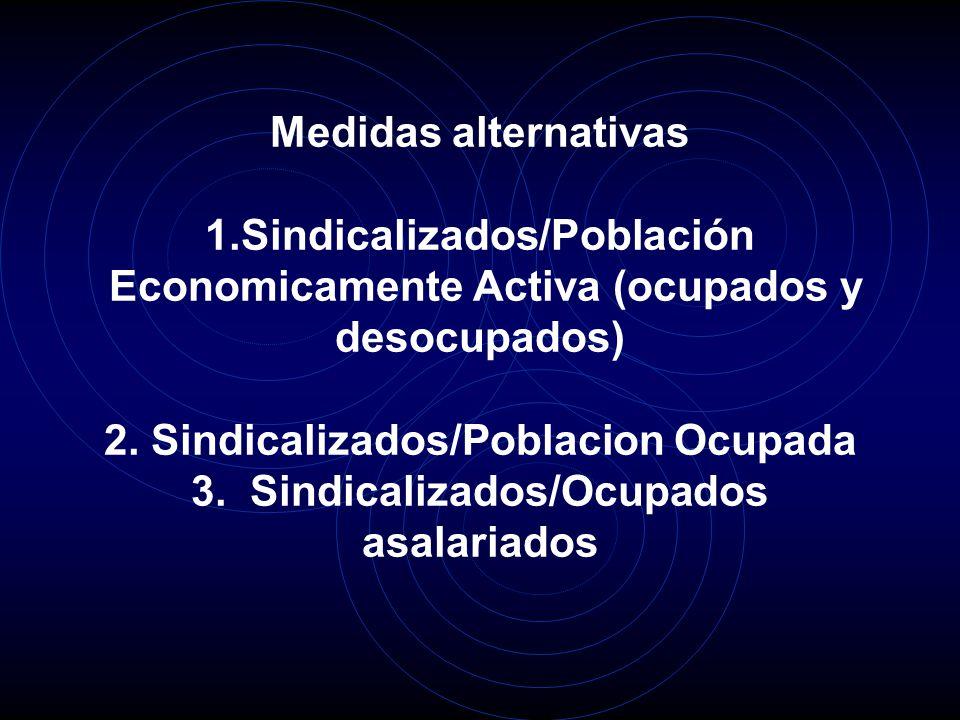 Medidas alternativas 1.Sindicalizados/Población Economicamente Activa (ocupados y desocupados) 2.