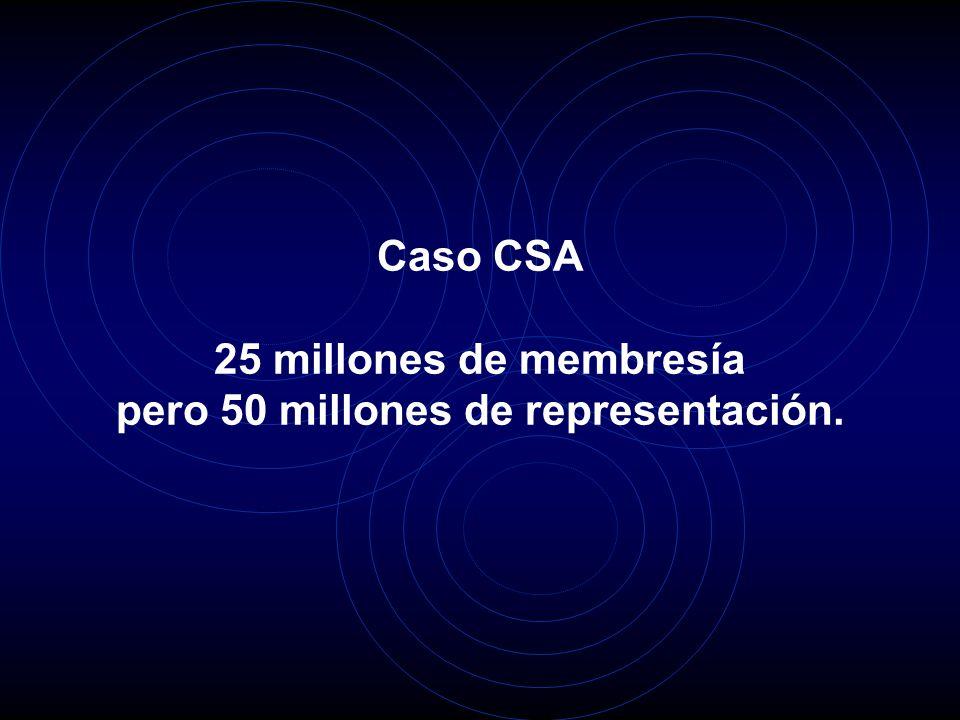 Caso CSA 25 millones de membresía pero 50 millones de representación.