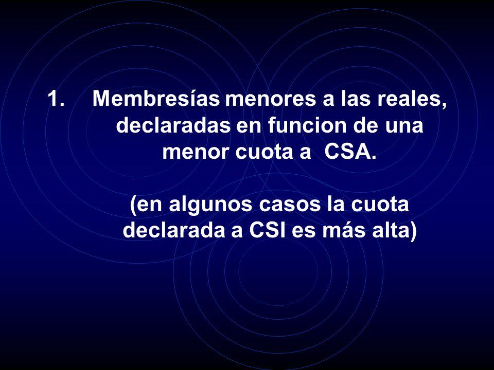 1.Membresías menores a las reales, declaradas en funcion de una menor cuota a CSA.