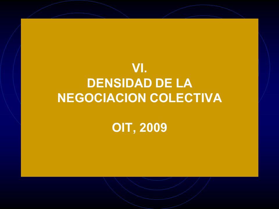 VI. DENSIDAD DE LA NEGOCIACION COLECTIVA OIT, 2009