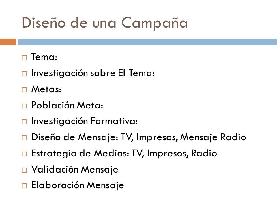 Diseño de una Campaña Tema: Investigación sobre El Tema: Metas: Población Meta: Investigación Formativa: Diseño de Mensaje: TV, Impresos, Mensaje Radi