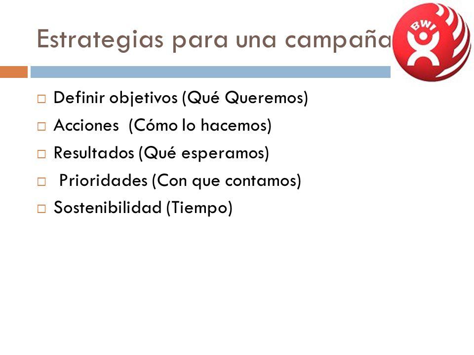 Estrategias para una campaña Definir objetivos (Qué Queremos) Acciones (Cómo lo hacemos) Resultados (Qué esperamos) Prioridades (Con que contamos) Sos