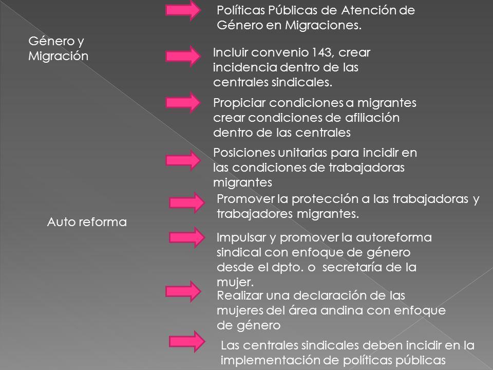 Género y Migración Auto reforma Políticas Públicas de Atención de Género en Migraciones.