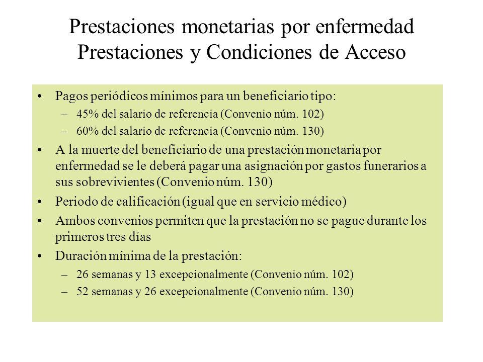 Prestaciones monetarias por enfermedad Prestaciones y Condiciones de Acceso Pagos periódicos mínimos para un beneficiario tipo: –45% del salario de referencia (Convenio núm.