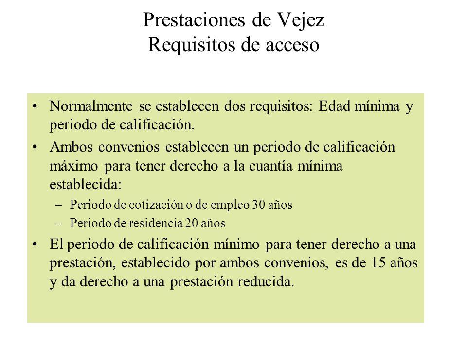 Prestaciones de Vejez Requisitos de acceso Normalmente se establecen dos requisitos: Edad mínima y periodo de calificación. Ambos convenios establecen