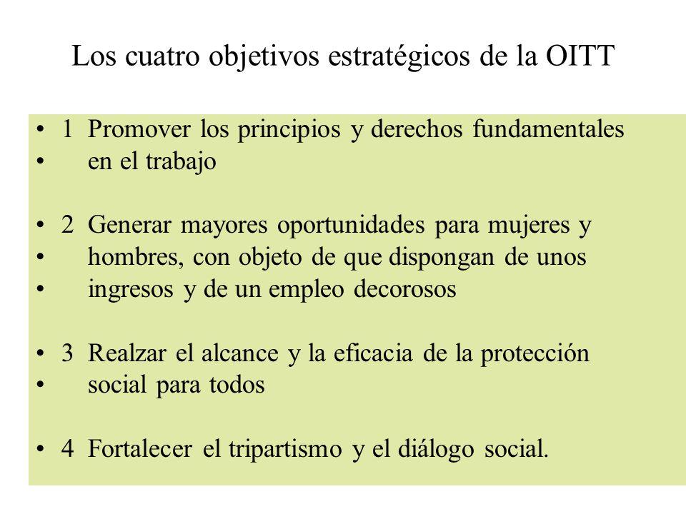 Los cuatro objetivos estratégicos de la OITT 1 Promover los principios y derechos fundamentales en el trabajo 2 Generar mayores oportunidades para mujeres y hombres, con objeto de que dispongan de unos ingresos y de un empleo decorosos 3 Realzar el alcance y la eficacia de la protección social para todos 4 Fortalecer el tripartismo y el diálogo social.