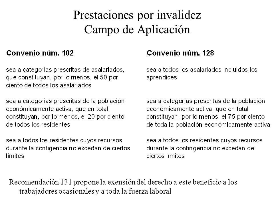 Prestaciones por invalidez Campo de Aplicación Recomendación 131 propone la exensión del derecho a este beneficio a los trabajadores ocasionales y a toda la fuerza laboral