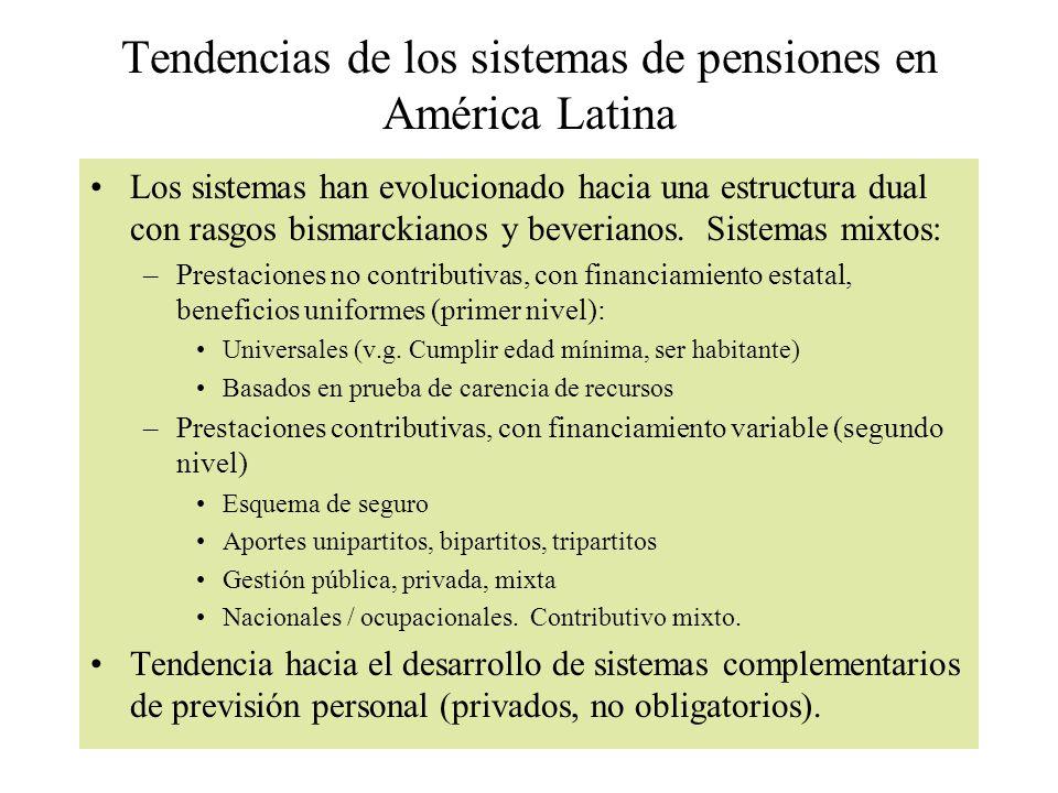 Tendencias de los sistemas de pensiones en América Latina Los sistemas han evolucionado hacia una estructura dual con rasgos bismarckianos y beverianos.