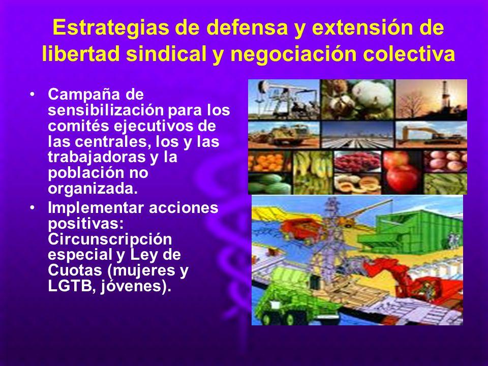 Estrategias de defensa y extensión de libertad sindical y negociación colectiva Campaña de sensibilización para los comités ejecutivos de las centrale