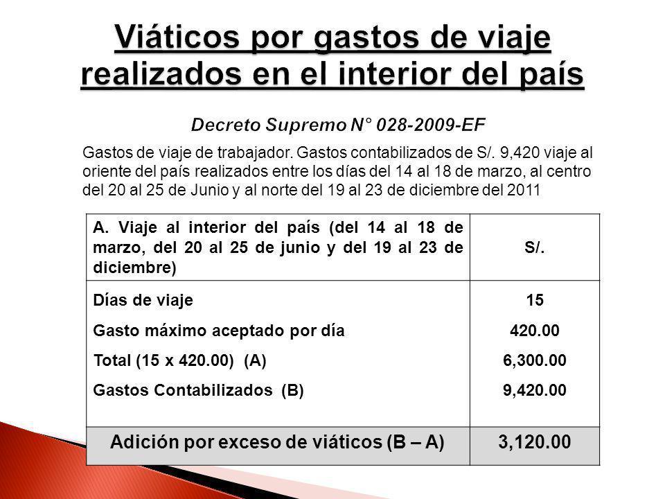A. Viaje al interior del país (del 14 al 18 de marzo, del 20 al 25 de junio y del 19 al 23 de diciembre) S/. Días de viaje Gasto máximo aceptado por d