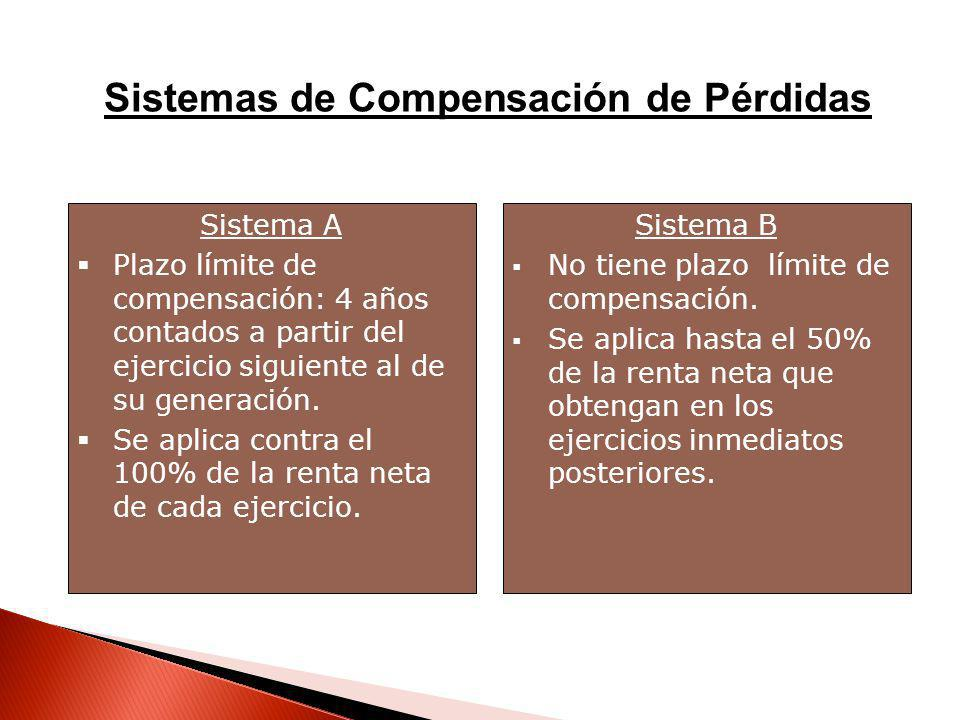 Sistema A Plazo límite de compensación: 4 años contados a partir del ejercicio siguiente al de su generación. Se aplica contra el 100% de la renta net