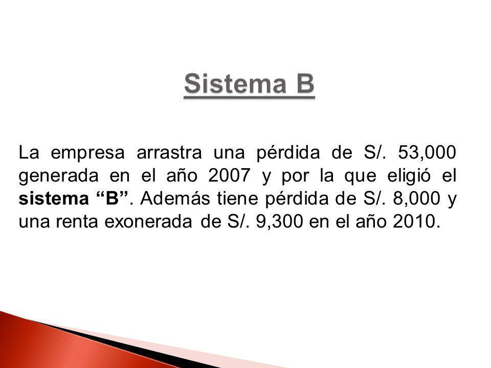 La empresa arrastra una pérdida de S/. 53,000 generada en el año 2007 y por la que eligió el sistema B. Además tiene pérdida de S/. 8,000 y una renta