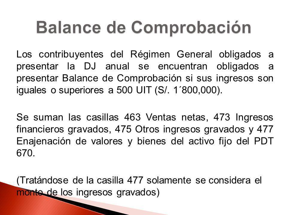Los contribuyentes del Régimen General obligados a presentar la DJ anual se encuentran obligados a presentar Balance de Comprobación si sus ingresos s