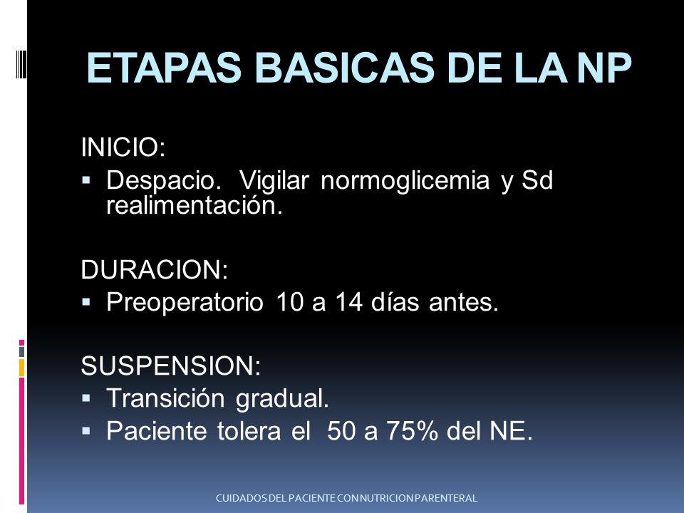 COMPONENTES Y FORMULACION NP PROTEINAS (Aminoácidos) LIPIDOS.
