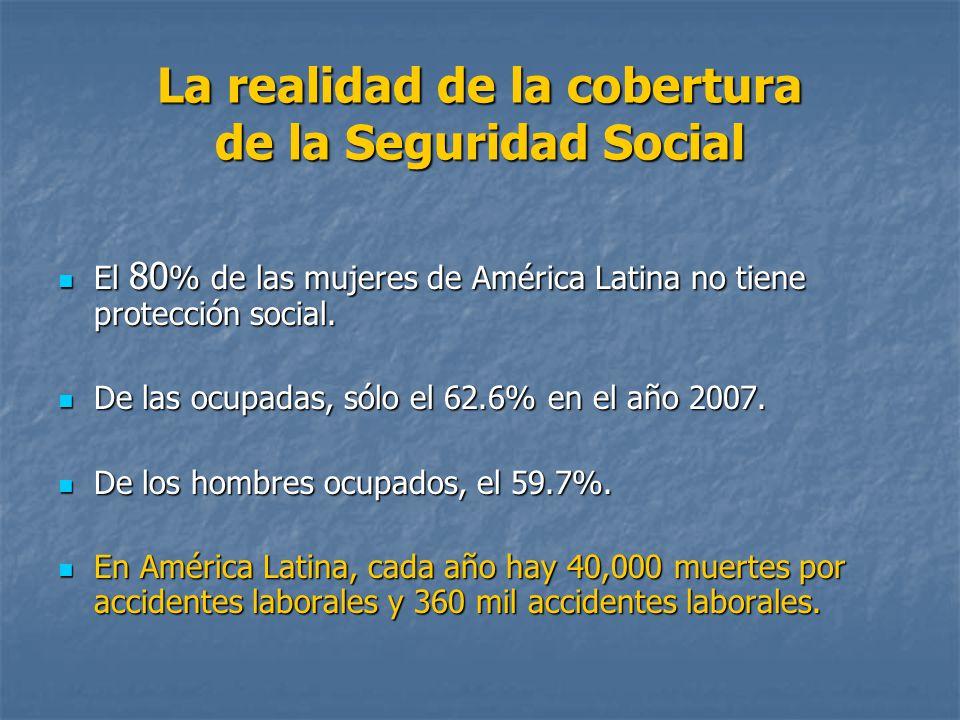 La realidad de la cobertura de la Seguridad Social El 80 % de las mujeres de América Latina no tiene protección social. El 80 % de las mujeres de Amér
